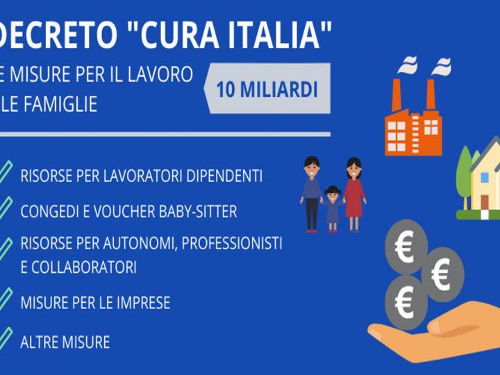 """Le misure del Ministero del Lavoro e delle Politiche Sociali contenute nel Decreto """"Cura Italia"""""""